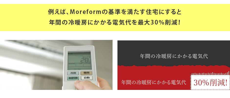 例えば、Moreformの基準を満たす住宅にすると年間の冷暖房にかかる電気代を最大30%削減!